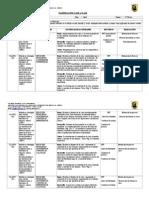 Planificación Diaria Abril, Matemática, Octavo Básico 2014, Paola Armijo