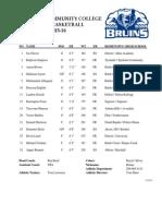 2015-16 Kellogg Community College Men's Basketball Roster