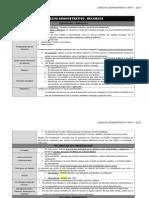 Recursos -Administrativo- EFIP II - 2013