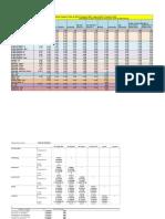 counseling plc - cheat sheet