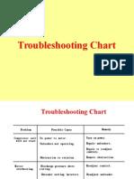 8-trouble shotting
