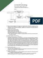 Daellenbach CH6 Solutions
