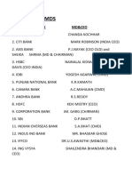 CEO list