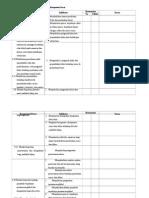 1. Lembar Validasi Kesesuaian Indikator Dengan Kompetensi Dasar