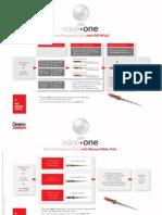 Waveone Pathfile Lr 0512_step by Step_en