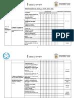 Plan Operativo Anual de La Jass