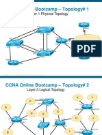 CCNA Online Bootcamp Topologies
