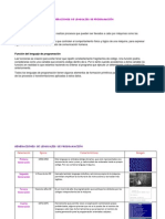 Cuadros Sistemas Operativos y Lenguaje de Programacion