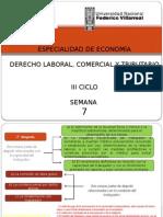 III Ciclo Economía - Derecho Laboral 2