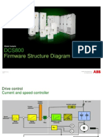 DCS800 Firmware Structure Diagrams