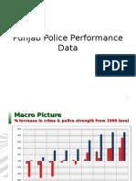 Punjab Police Performance Data