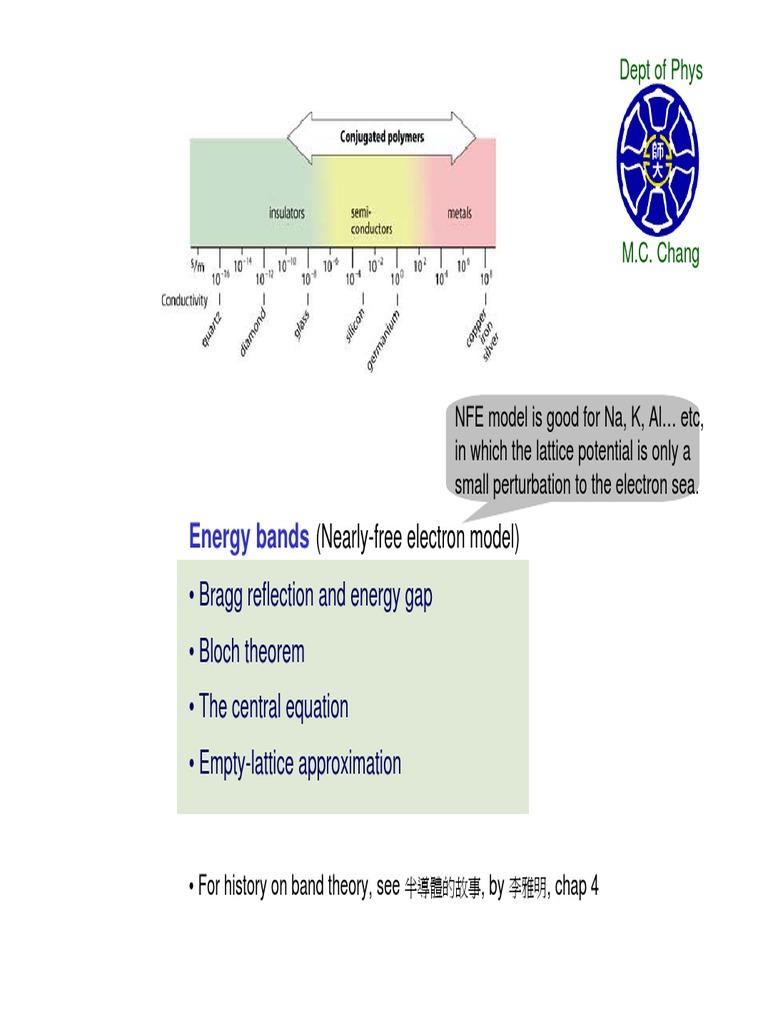 Nearly free electron theory pdf