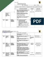 Planificación Diaria Marzo, Matemática, Octavo Básico 2015, Paola Armijo