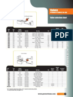 Power Team Inline Valves Chart - Catalog