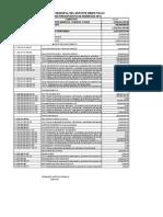 Presupuesto Ingresos 2015- Desagregado