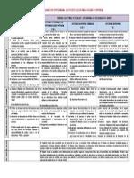 Guía de Constitución y Formalización de Empresas 2014