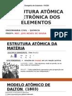 Estrutura Atômica e Eletrônica Dos Elementos