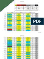 Resultados Presidenciales 2015