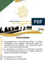 OVAS Unidad 1 Genograma