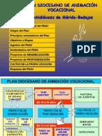 PDAV 6.0