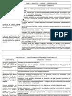 Concentrado de Aprendizajes Esperados, Competencias y Contenidos, Bloque 2