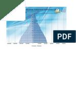 Proyección Para Población 2015