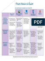 pasoshaciaelexito-prosperidad+(1).pdf