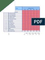 Anates Excel