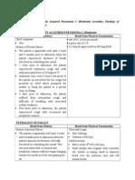 Primary Impression- Pedia Ww to Edit