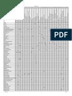 __JazzStandards-A-Z-141210.pdf
