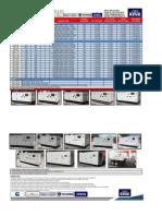Generator Price List November 2015