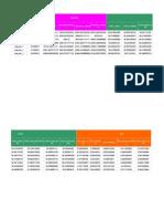 RNC KPI 12-18
