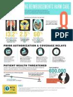 MITA Reduced Infographics
