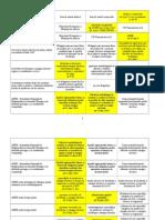 Subiecte Legislatie Anre p2013 Gr IV