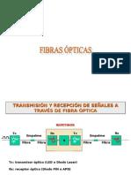 08 Fibras Opticas