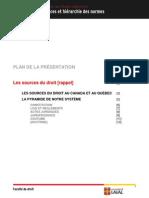 Module 1 - Sources Du Droit
