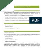 Actividad 4 Puntos de Interconexion y Distribucion