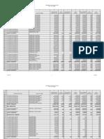 Line Items in Proposed 2010-11 Woodbridge School Budget