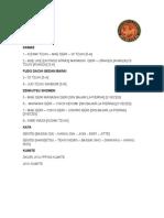 Programa Oficial Exámenes Nivel Nidan y Sandan