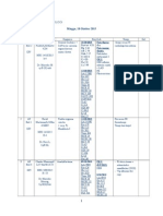 List Pasien Divisi Onkologi 18 Oktober 2015
