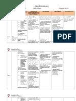 Planificación Anual Iiº Medio 2014