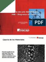 Ciencia de Los Mat 09B Diagrama de Fases