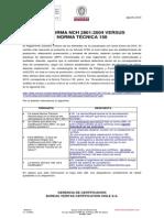 Noticia+Actualizacion+Reglamento+Sanitario+vs+NCh+2861