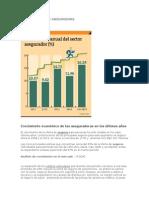 Análisis Del Sector Modificado