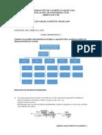 Ejercicios de perfiles hidráulicos