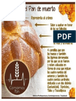 Simbologia Del Pan de Muerto