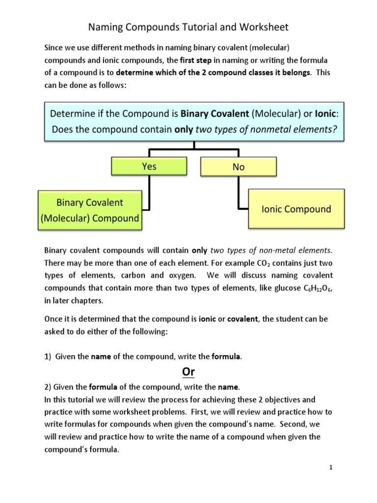 worksheet for naming compounds tutorial breadandhearth. Black Bedroom Furniture Sets. Home Design Ideas