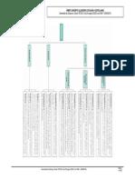 Decret Currículum ESO 187/2015 (Síntesi Llengües)