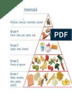 Piramida alimentaţiei