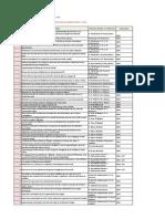les sujets de thèses 2015.pdf